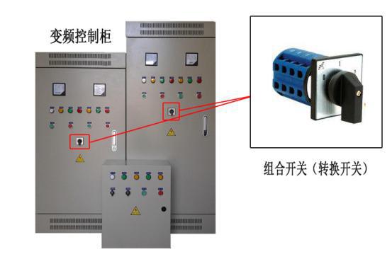 配电箱结构怎么样