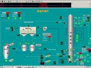 脱硫脱硝DCS控制系统